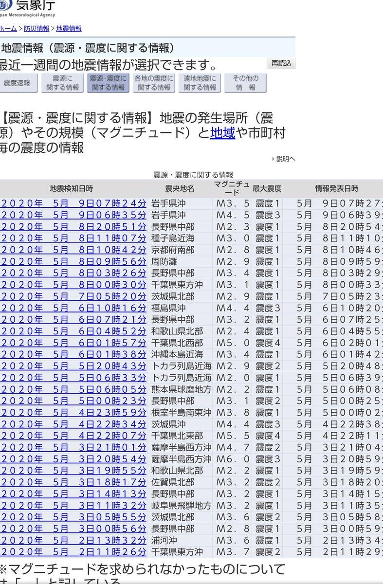型 首都 圏 地震 直下