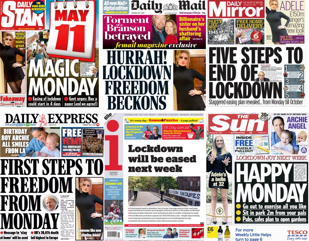 MAGICMONDAYGATE: Clear now that Thursday's UK front pages represent the worst communications error in this country of the entire pandemic. This was briefed in total contrast to public interest and reality. It should be investigated.