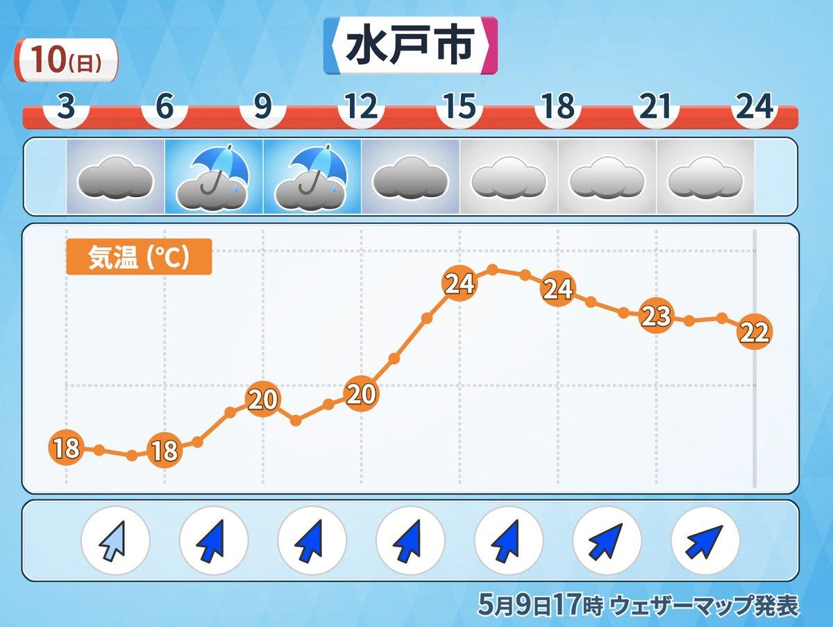 市 10 日間 ひたちなか 天気 予報