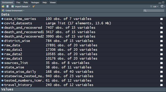 Data Mining Discovering Python R