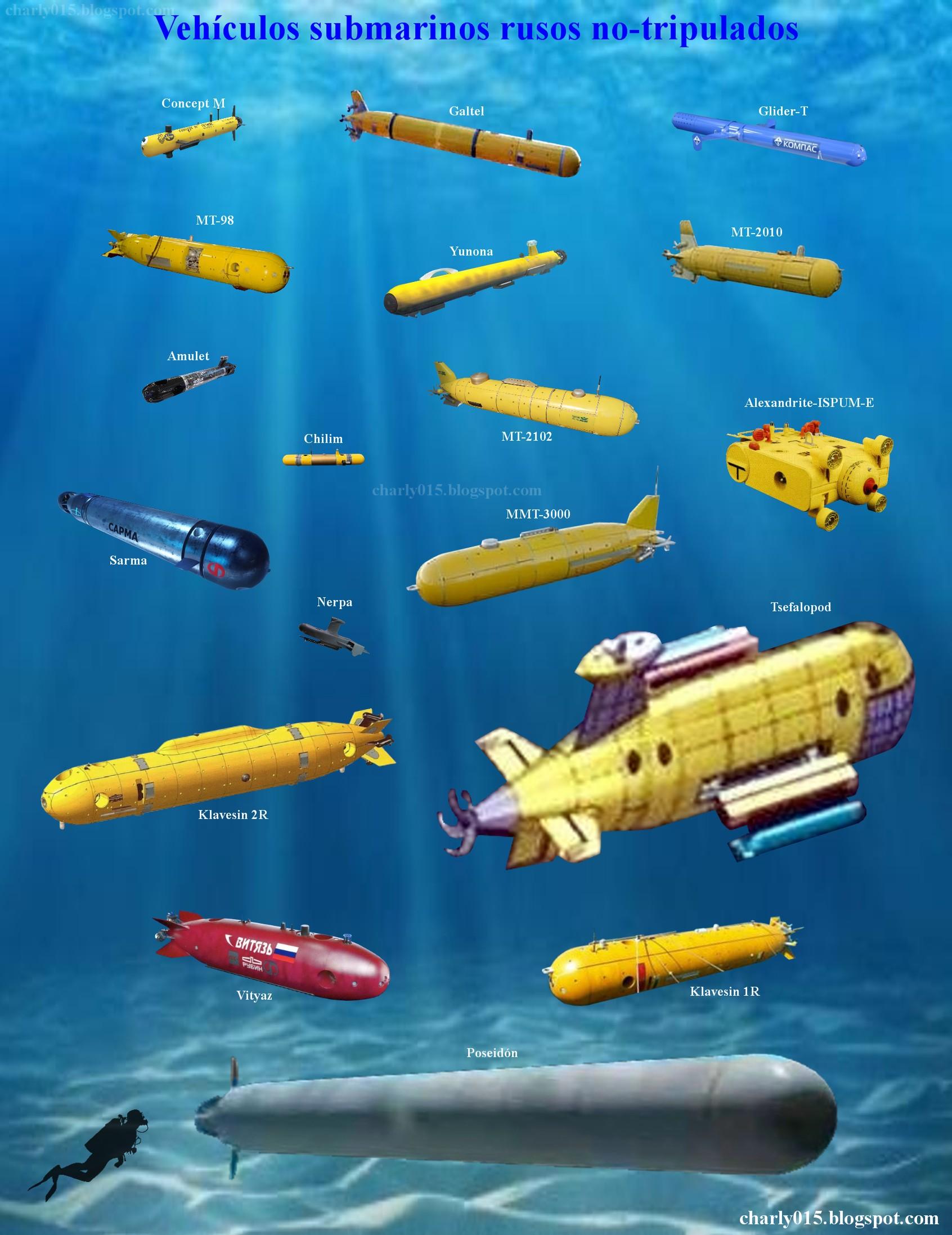 Underwater Drones of the Russian Navy - Page 4 EXmPlUSWAAASR_c?format=jpg&name=4096x4096