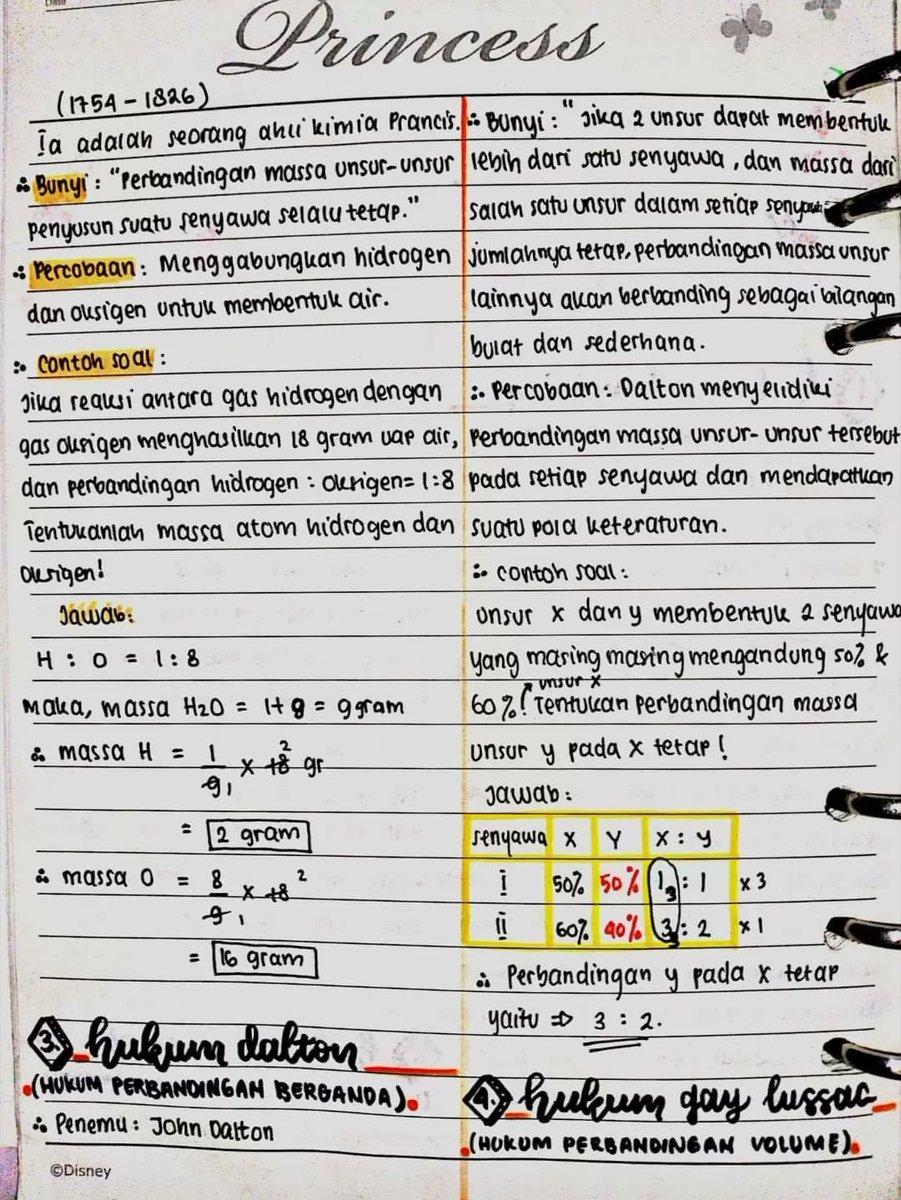 Catatan Kimia Sma Kelas 10 12