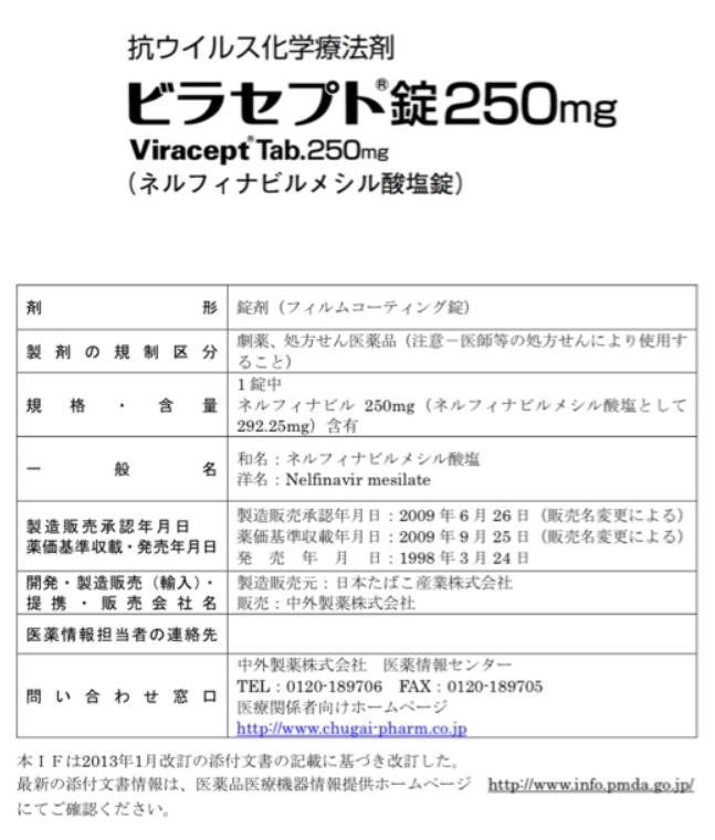 製薬 株価 沢井