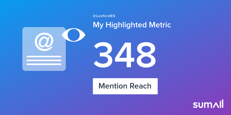 My week on Twitter 🎉: 2 Mentions, 348 Mention Reach, 1 New Follower. See yours with https://t.co/7V7Pi3mp9o https://t.co/9XCpkCUPvm