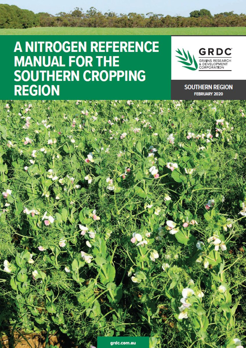 Great manual here from @theGRDC. Find out how you can get you N back in check.
