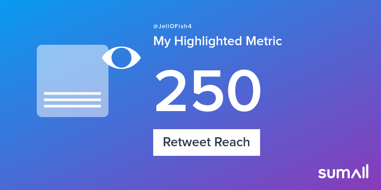 My week on Twitter 🎉: 1 Mention, 3 Likes, 2 Retweets, 250 Retweet Reach, 1 Reply. See yours with