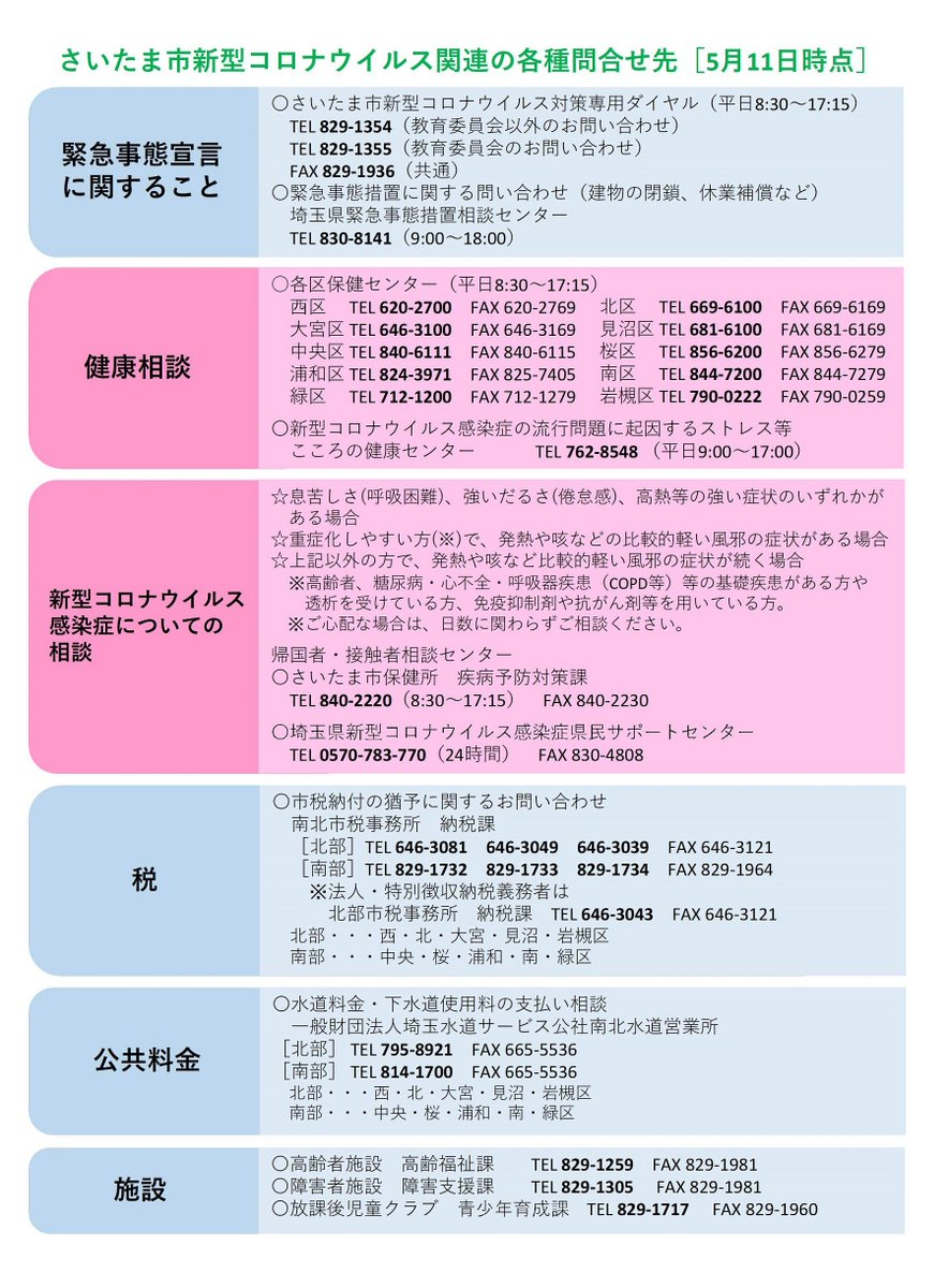 コロナ 新型 者 感染 県 どこ 埼玉