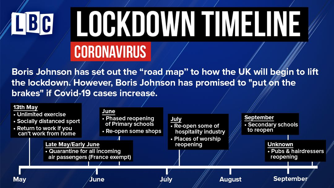 Lbc On Twitter Boris Johnson Has Set Out The Initial Plans For How The Uk Will Begin To Lift The Lockdown This Is What We Know So Far Https T Co 5vtyeyjxf1 Https T Co Izdufsj1ur