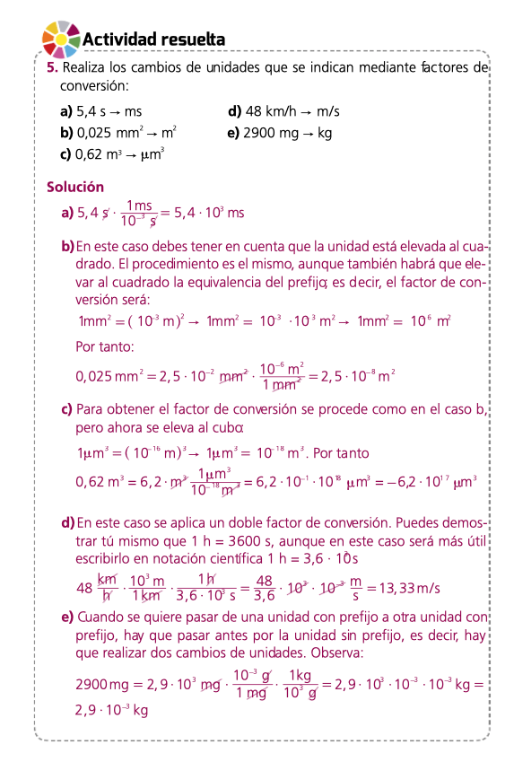 Recursos Medida Fiquipedia