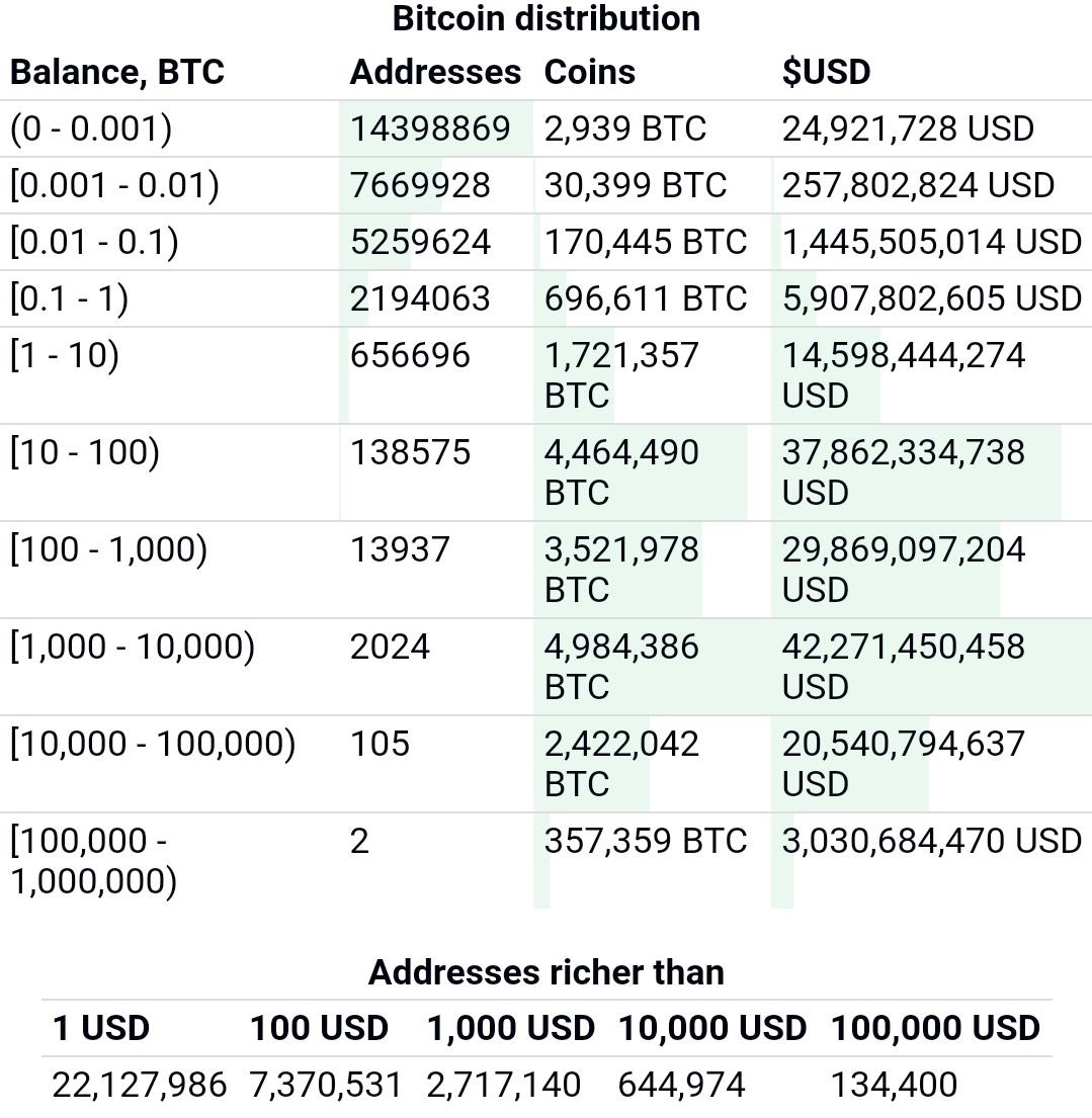 Investuok Bitcoin Uždirbti