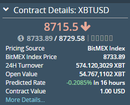 BitMEX data shared by @CryptoCapo_ (a Twitter handle)