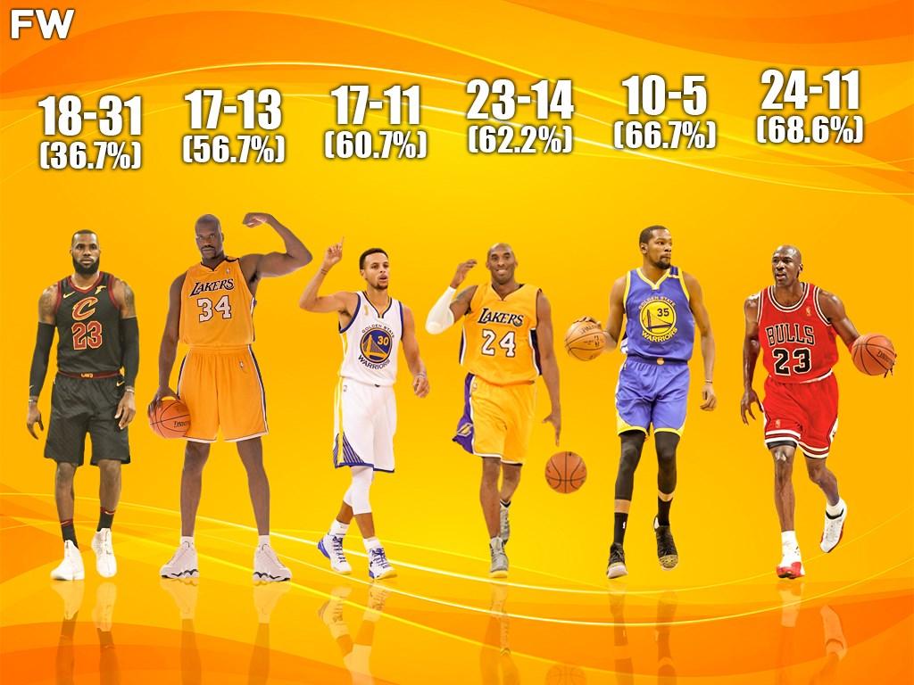 Hoop Central On Twitter Nba Finals Win Loss Records For Michael Jordan Lebron James Kobe Bryant And Other Nba Legends Https T Co Bs5tpfbgsc Https T Co Gxmefoscvj