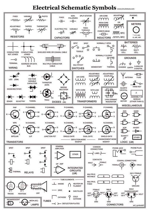 #هندسة_كهربائية رموز كهربائية مهمة ..