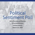 Image for the Tweet beginning: The latest Political Sentiment Poll