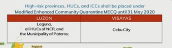Here are the areas that will be placed until Modified Enchanced Community Quarantine MECQ until May 31, 2020: