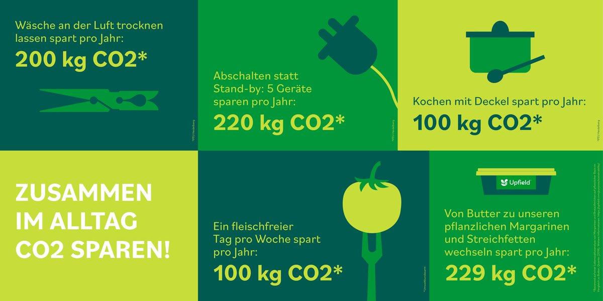#Nachhaltigkeit