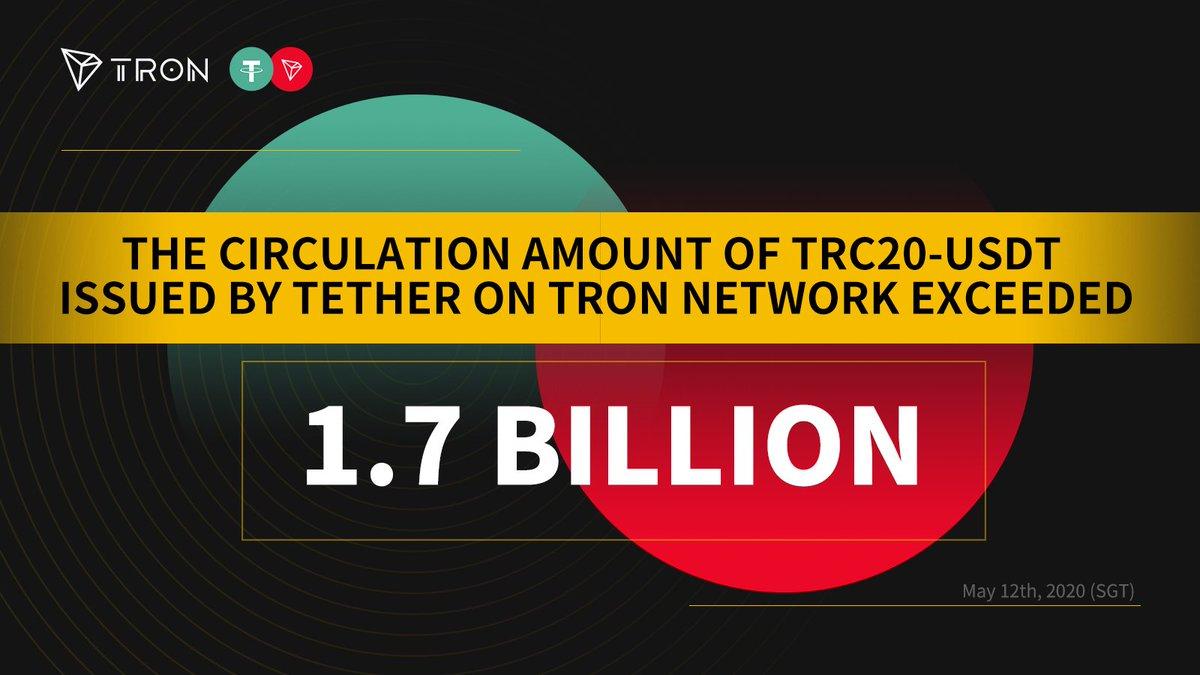 TRON Foundation (@Tronfoundation)   Twitter