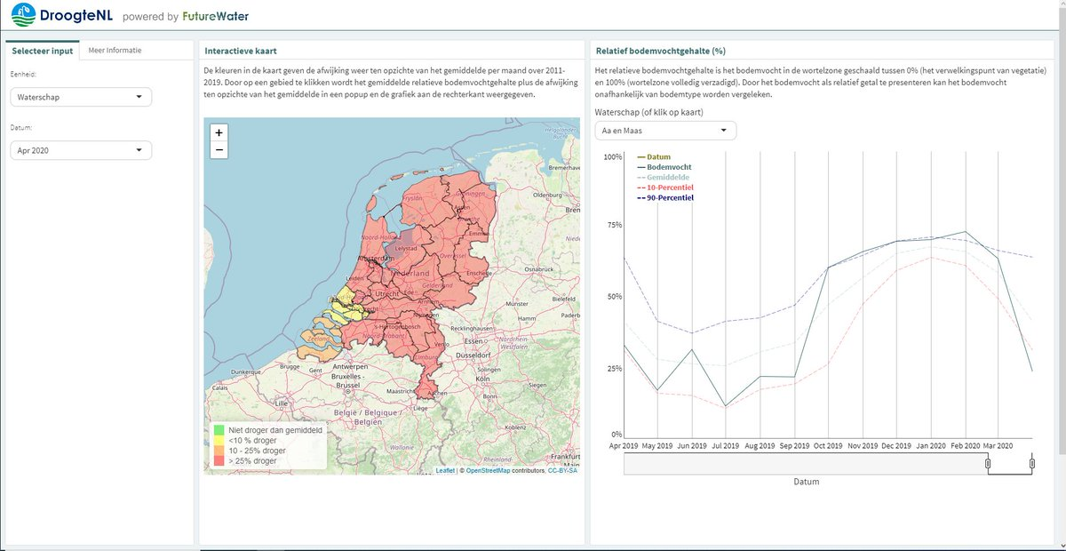 Take a look at our new online #drought portal: DroogteNL! Here you can find a long time series of soil moisture in #theNetherlands in interactive maps and graphs. Last month's #drought is clearly visible. Access: https://t.co/AsApWSDByj More info (Dutch): https://t.co/3HyJrLhmjM