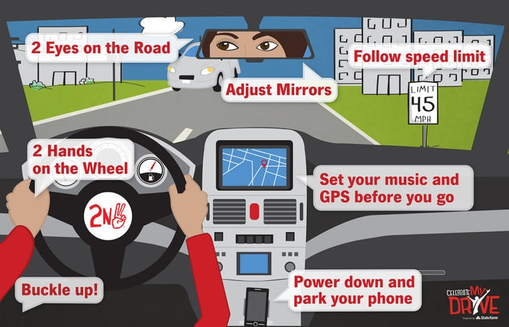 Driving Safety Tips:  Driving tests the ability to multitask   #yhelp #teens #kids #youth #money #lifeskills #life #adulting #growingup #therealworld #cooking #groceryshopping #driving #bills #cleaning #laundry #survivalskills #insurance #housing #drivingsafetytipspic.twitter.com/lVXkQ4m3ve