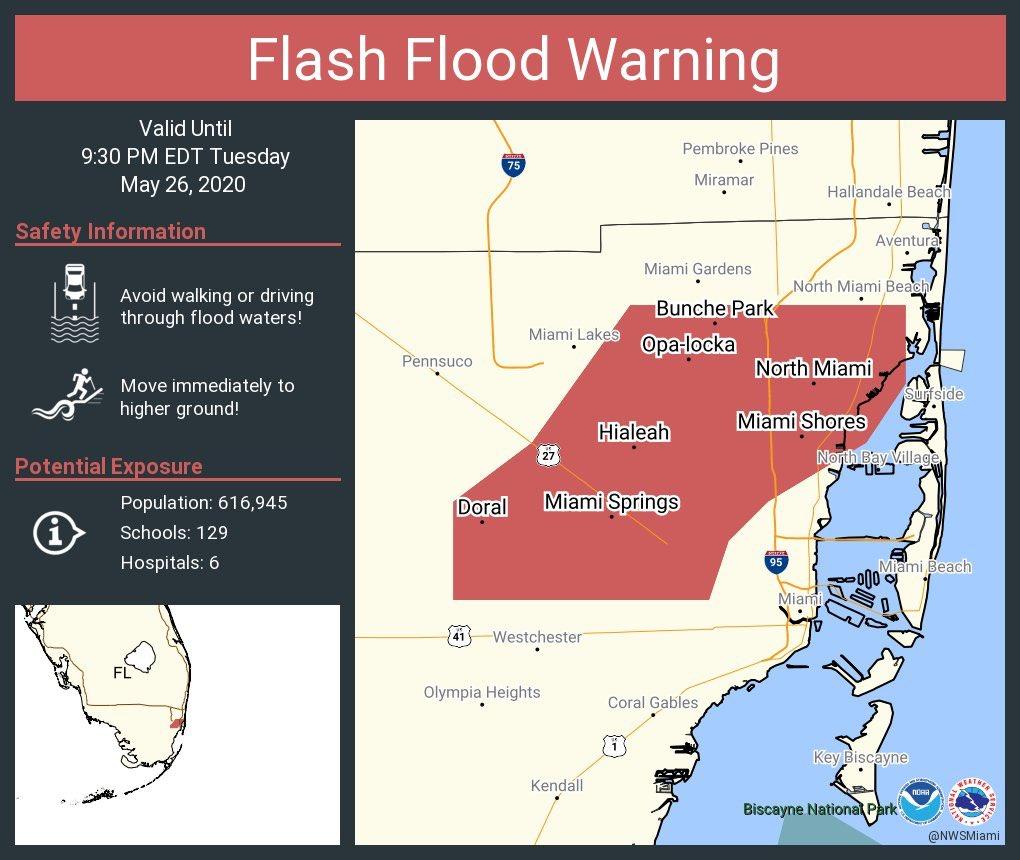 Flash flood warnings in effect