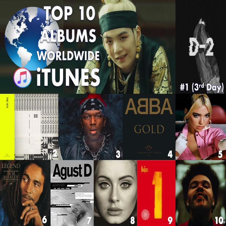 ALBUMS ON WRLDWIDE ITUNES D-2 #AgustD  Notes on a Conditional Form #The1975 Dissimulation #KSI  Gold #ABBA Future Nostalgia #DuaLipa Legend #BobMarley #TheWailers  Agust D - Agust D  25 #Adele 1 #TheBeatles  After Hours #TheWeekndpic.twitter.com/GAUJ0bITIf
