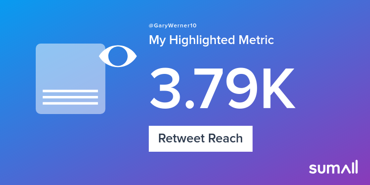 My week on Twitter 🎉: 21 Likes, 2 Retweets, 3.79K Retweet Reach. See yours with sumall.com/performancetwe…