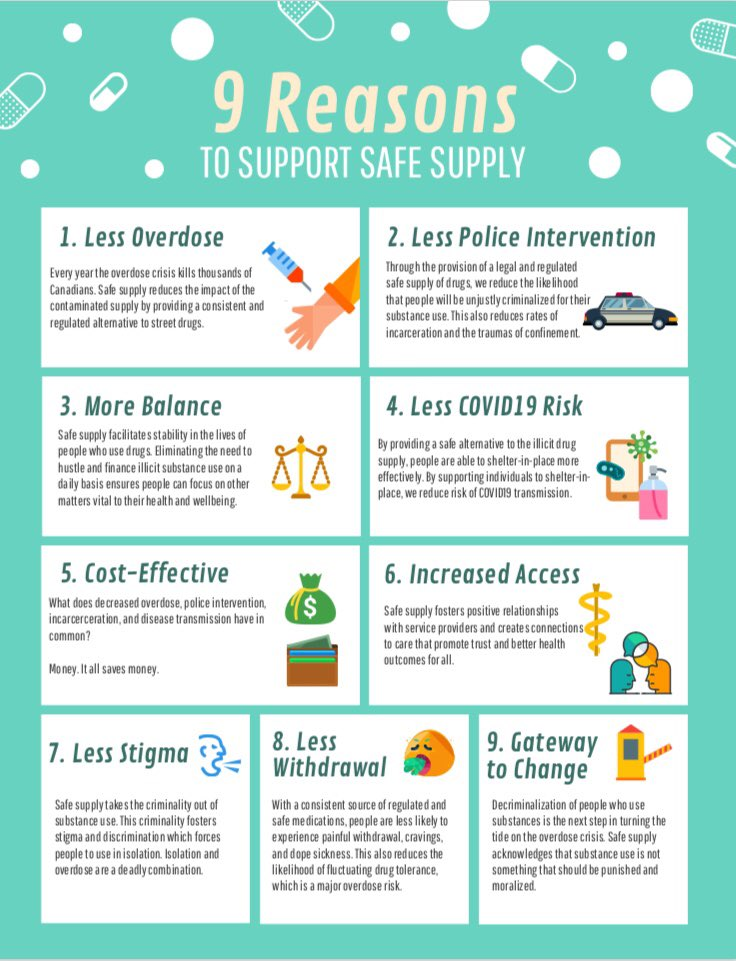 #SafeSupply saves lives. #SafeSupply saves lives. #SafeSupply saves lives. #SafeSupply saves lives. #SafeSupply saves lives.  Accessibility is a major problem in BC. It's even worse in the rest of #Canada. Let's change that.  Here's 9 reasons to support #SafeSupply.pic.twitter.com/TFZIG7RiKw