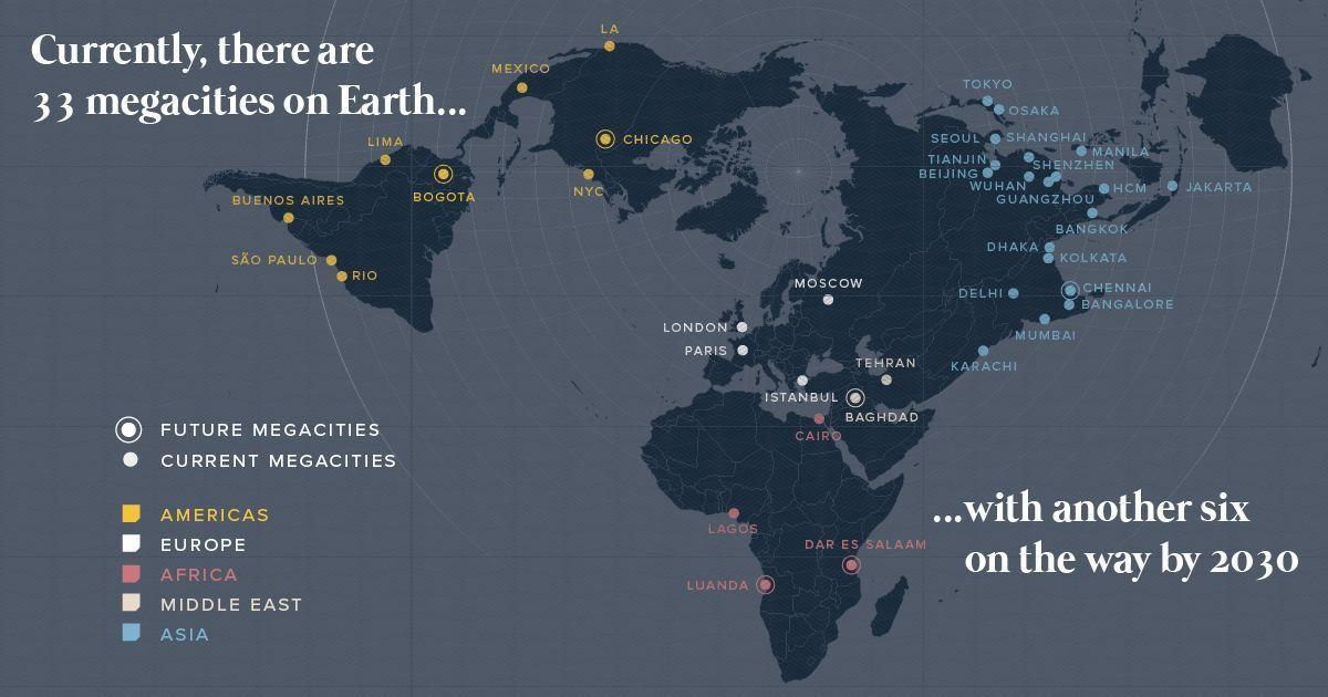 6 new #megacities further emerging by 2030 >>> @VisualCap via @MikeQuindazzi >>> #EmergingMarkets #EmergingTech #FinTech #IoT #AI #Smartcities #Ecommerce #GDP #Megatrends >>> #Infographic >>> https://t.co/Wdpugqjt60 https://t.co/WXjHGLpbq9