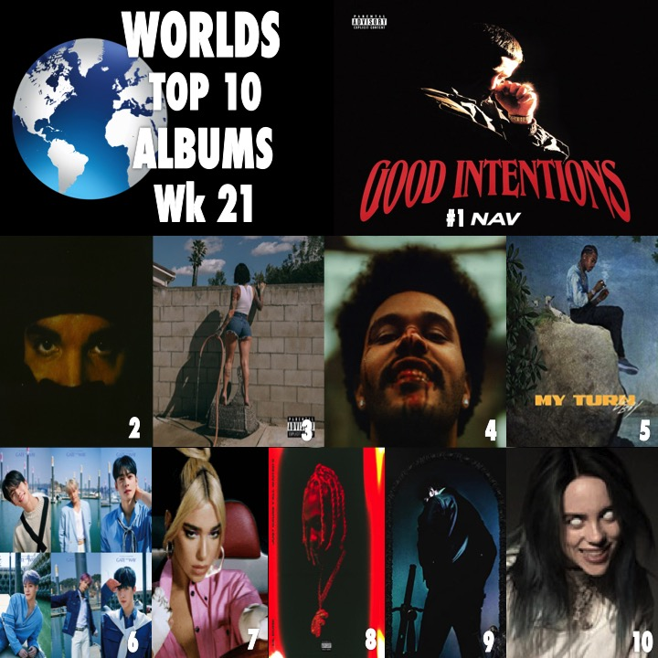 ALBUMS GoodIntentions #Nav DarkLaneDemoTapes #Drake ItWasGoodUntilItWasn't #Kehlani AfterHours #TheWeeknd MyTurn #LilBaby Gateway #ASTRO FutureNostalgia #DuaLipa JustCauseY'allWaited #lildurk Hollywood'sBleeding #PostMalone WhenWeAll... #BillieEilishpic.twitter.com/CnCeeTJDIt