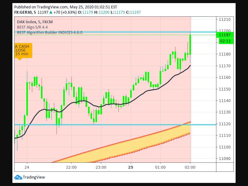 TradingView trade Entry Signal Time 225 455