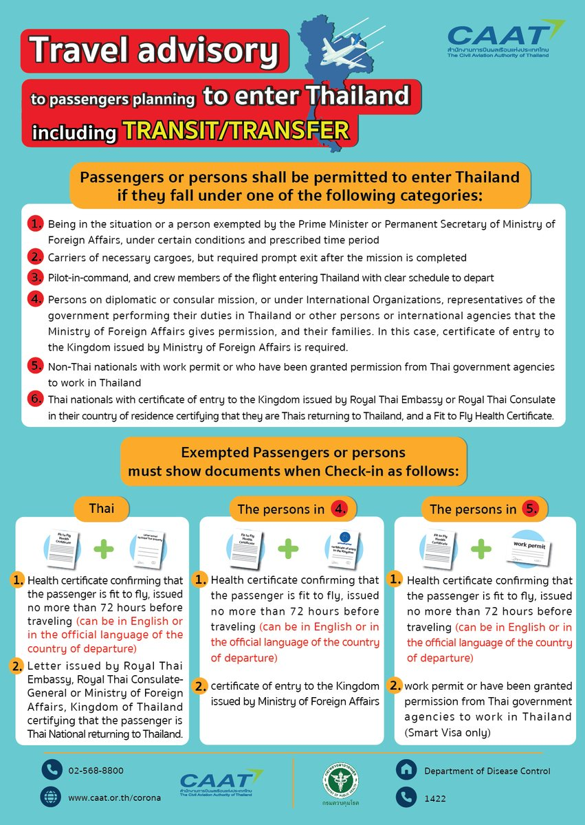 The emergency decree started on 26th March. This closed all points of entry into #Thailand. However, there were some important exceptions. Diplomats & foreigners with work permits were allowed to enter with an easy to get fit to fly certificate. All other foreigners were banned.<br>http://pic.twitter.com/QfC47z3WBP