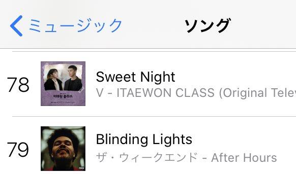 日本iTunesトップソングチャートJapan iTunes Top Songs Chart#78 Sweet Night 🔥📌: ご購入、そしてご家族やご友人にオススメを是非よろしくお願いします🙏🏻 #방탄소년단뷔 #BTSV  #テヒョン #テテ