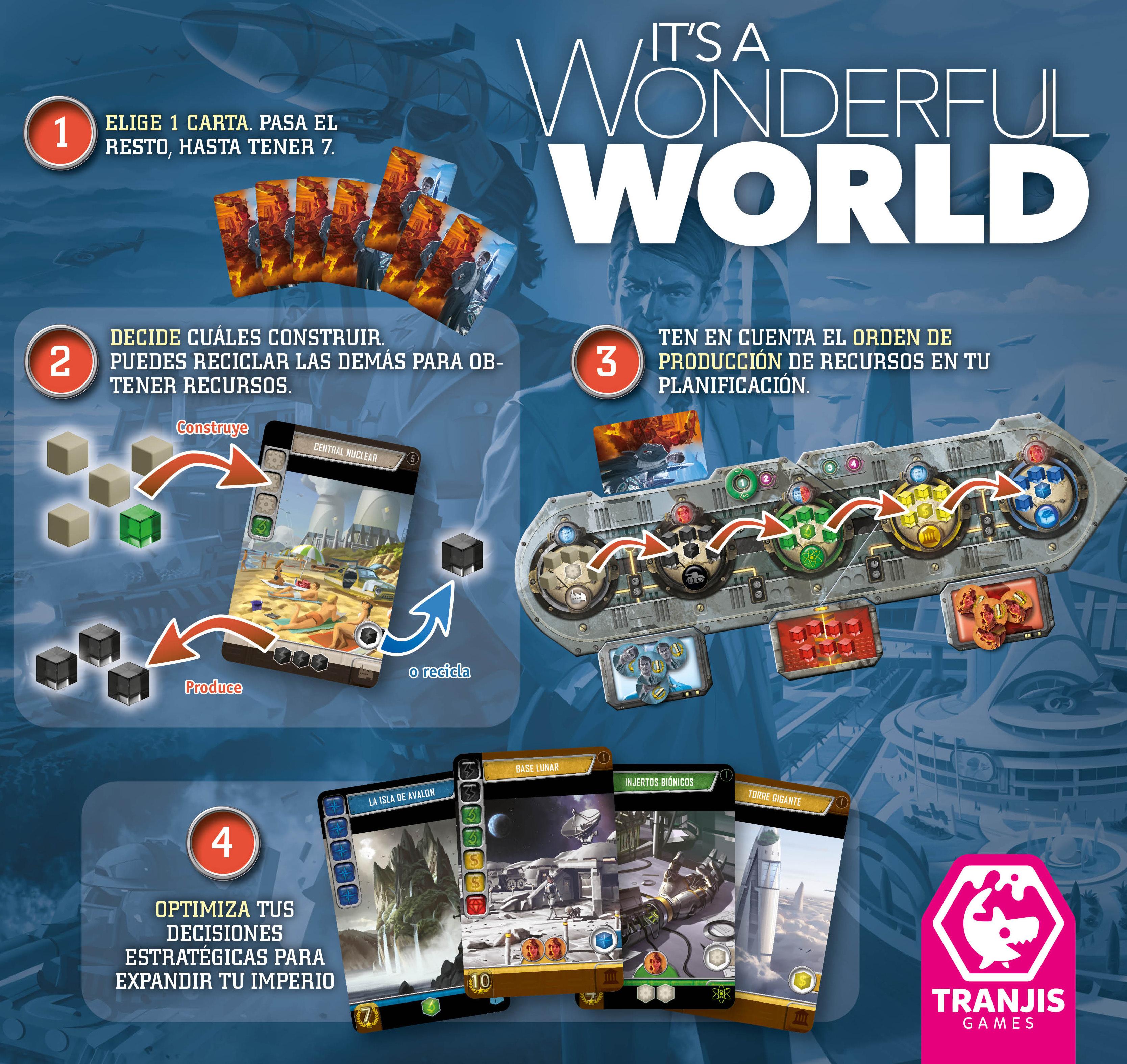 Wonderful World - Tranjis