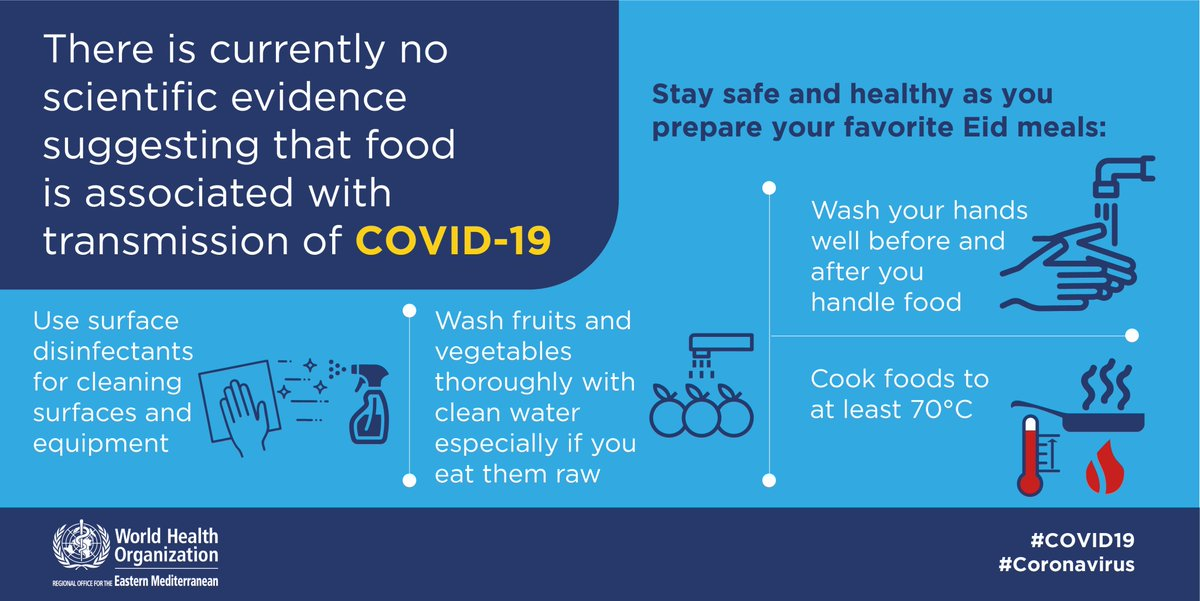 There is currently no scientific evidence suggesting that food is associated with transmission of #COVID19. Stay safe & healthy as you prepare your favorite #Eid meals:   Wash your  well   Use surface disinfectants  Wash  thoroughly  cook foods to at least 70°Cpic.twitter.com/jiCbhgVm80