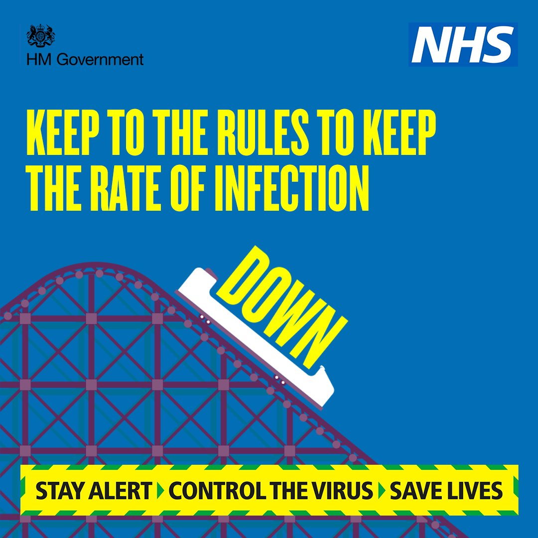 ❗ | We all have a role to play in keeping the rate of infection down. The more we stick to the rules, the more the rate of infection will fall ⬇️ Stay two metres apart in public to keep yourself and others safe. #StayAlertControlTheVirusSaveLives
