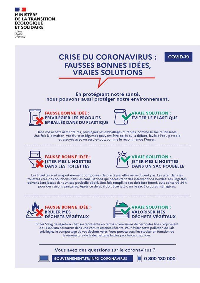 """#COVID19 Gare aux idées reçues! Le #déconfinement ne veut pas dire que le virus ne circule plus. Voici quelques """"fausses bonnes idées et vraies solutions"""" à garder en tête pour continuer à limiter la propagation du virus 👇 https://t.co/35JS7AL3b1"""