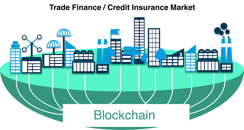 What are the Growth factors of Blockchain in Trade Finance and Credit Insurance Market? Leading players: @BitfuryGroup @HP @Accenture  @QBE @McKinsey @IBM  #Blockchain #Trade #finance #insurance #technology  Know more: