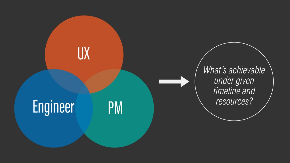 UX/PM/engineer collaboration—a critical factor for a product's success buff.ly/2TlzvYk