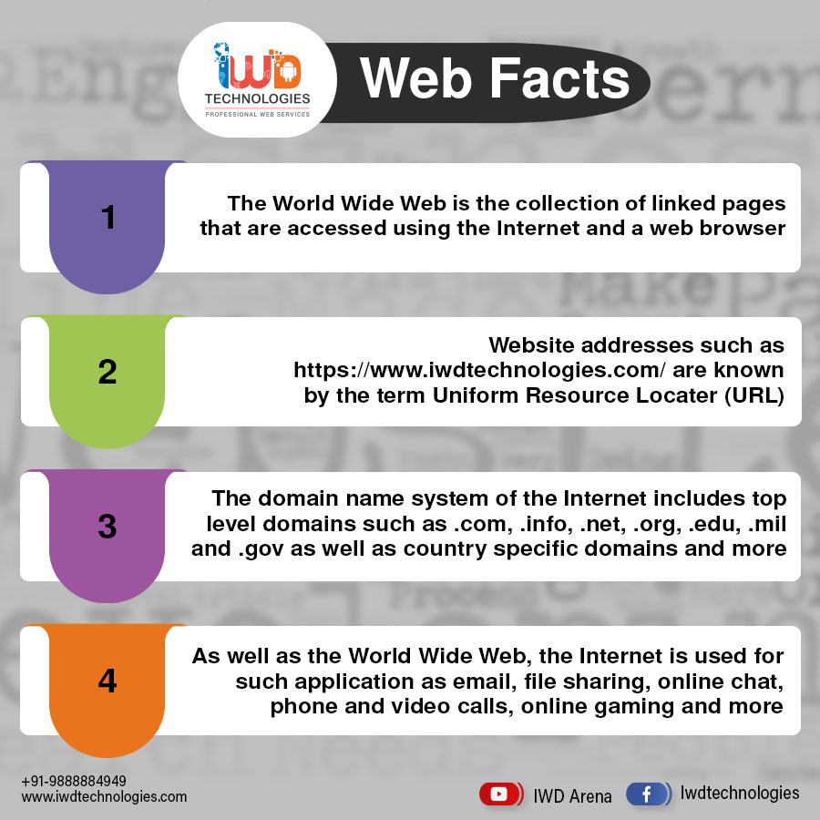 Interesting Facts You May Not Know About The Internet . . . . . . . . #facts #webfacts #websitefacts #internetfacts #webdevelopment #topratedcompany #IWDTechnologies #TeamIWD #latesttrends #moveyourbusinessonline #SEO #SMOAgency #SEOAgency #SMMAgency #DigitalMarketingAgency