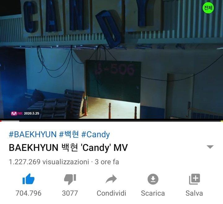#BAEKHYUN_Candy