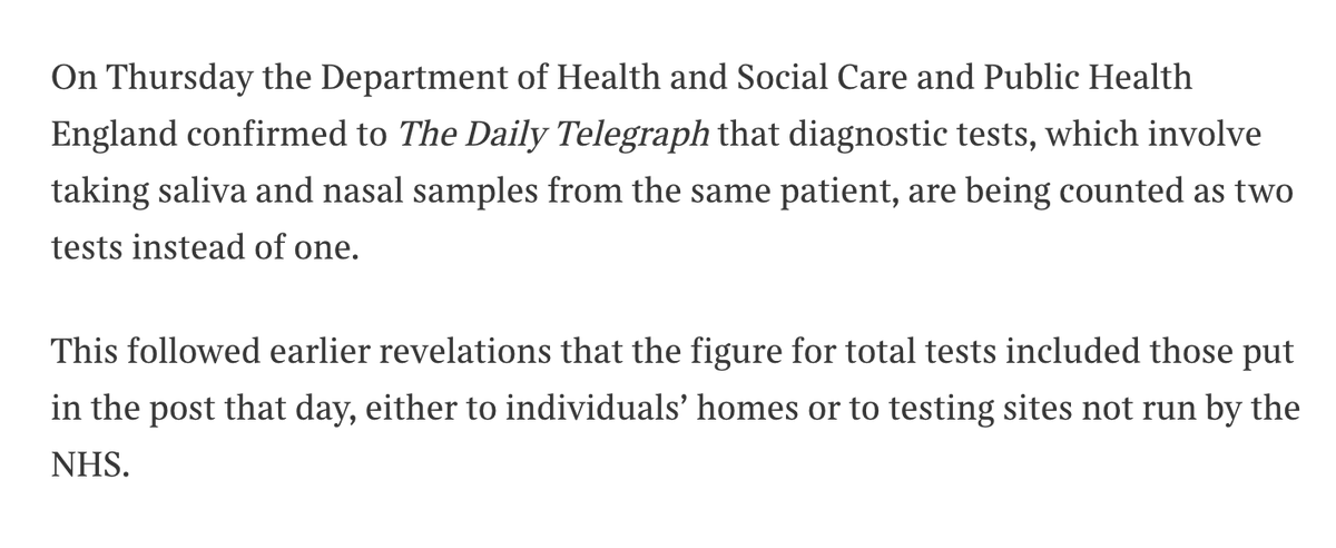 The government has quietly admitted that its double counting its tests. Results have never hit more than 80k in a day. thetimes.co.uk/edition/news/c…