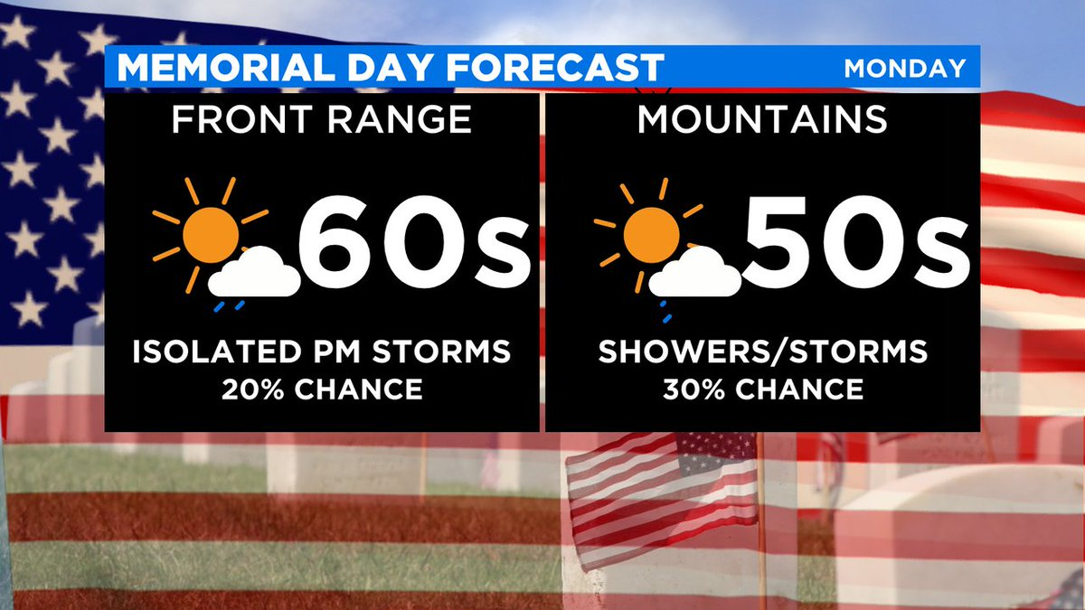 God bless all who made the ultimate sacrifice. A little drier for us Today.  #cowx #4wx @ChrisCBS4 @AshtonCBS4 @LaurenCBS4