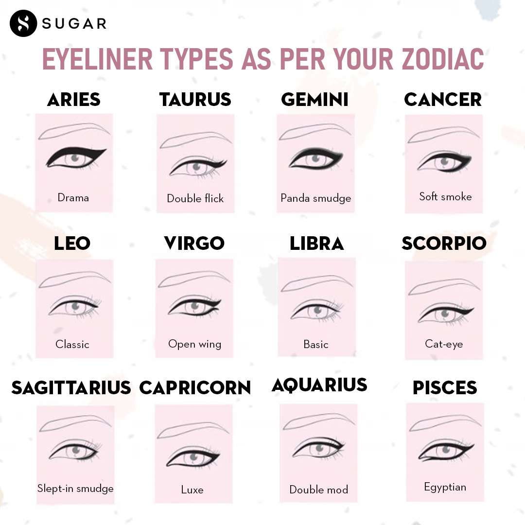 Eyeliners can tell their own stories. Which one are you? 😉 #Beauty #Makeup #Eyeliner #Zodiac #ZodiacSigns #EyeMakeup #Eyeshadow #Eyeshadowmakeup #MakeupLove #MakeupHacks