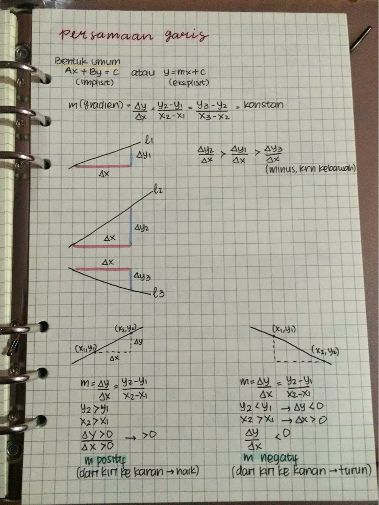 Catatan Matematika Sma Kelas 10 12
