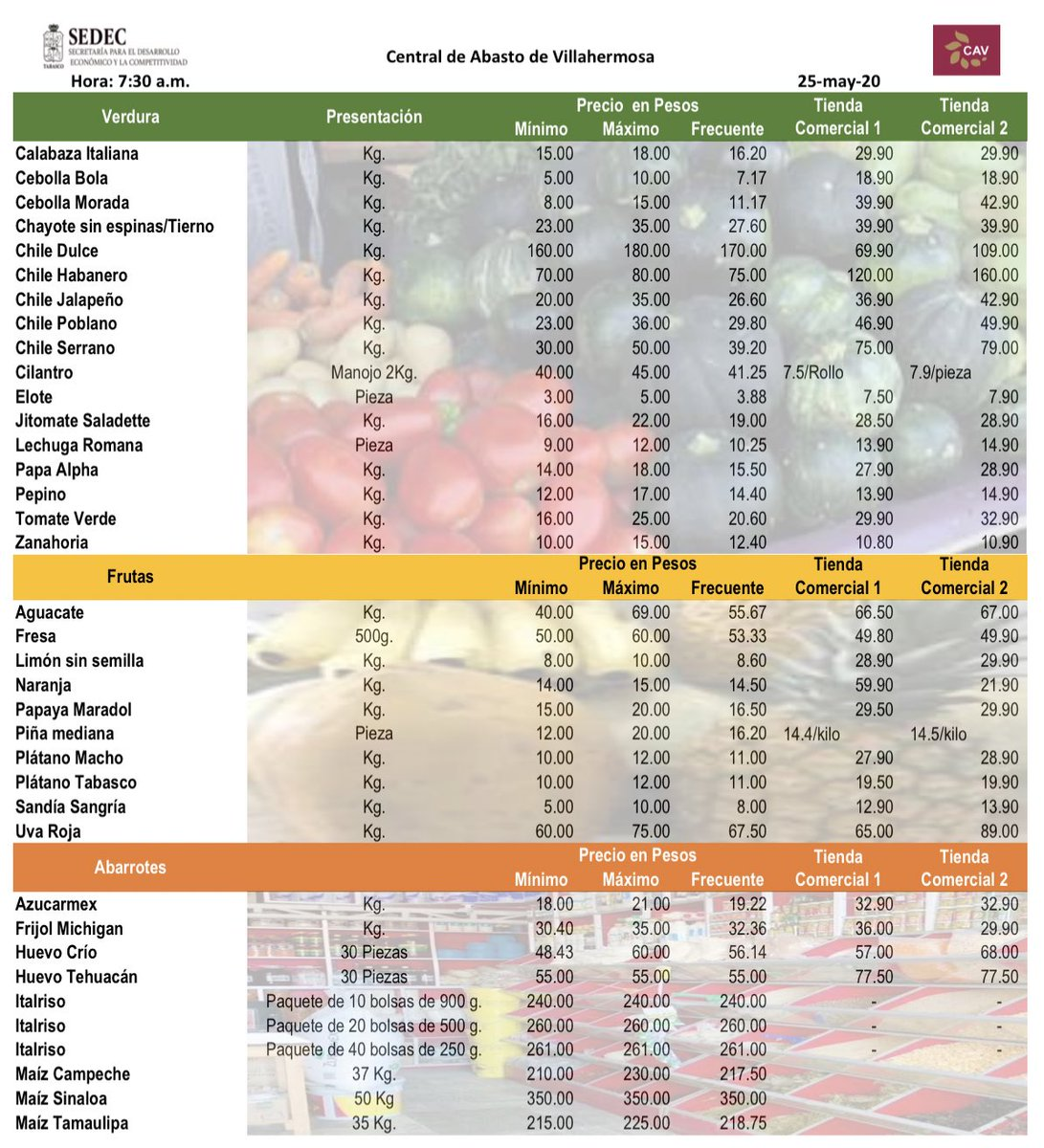 Te mostramos el comparativo de precios. #BuenosDiasATodos #FelizLunes #FelizInicioDeSemana #Bueniniciodesemana #cav #QuedateEnCasa https://t.co/0Nt1P0vBDY