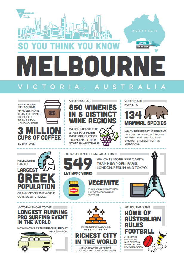 test Twitter Media - So, you think you know Melbourne? How many of these quirky Melbourne facts did you already know? https://t.co/GKCLxNLSEZ