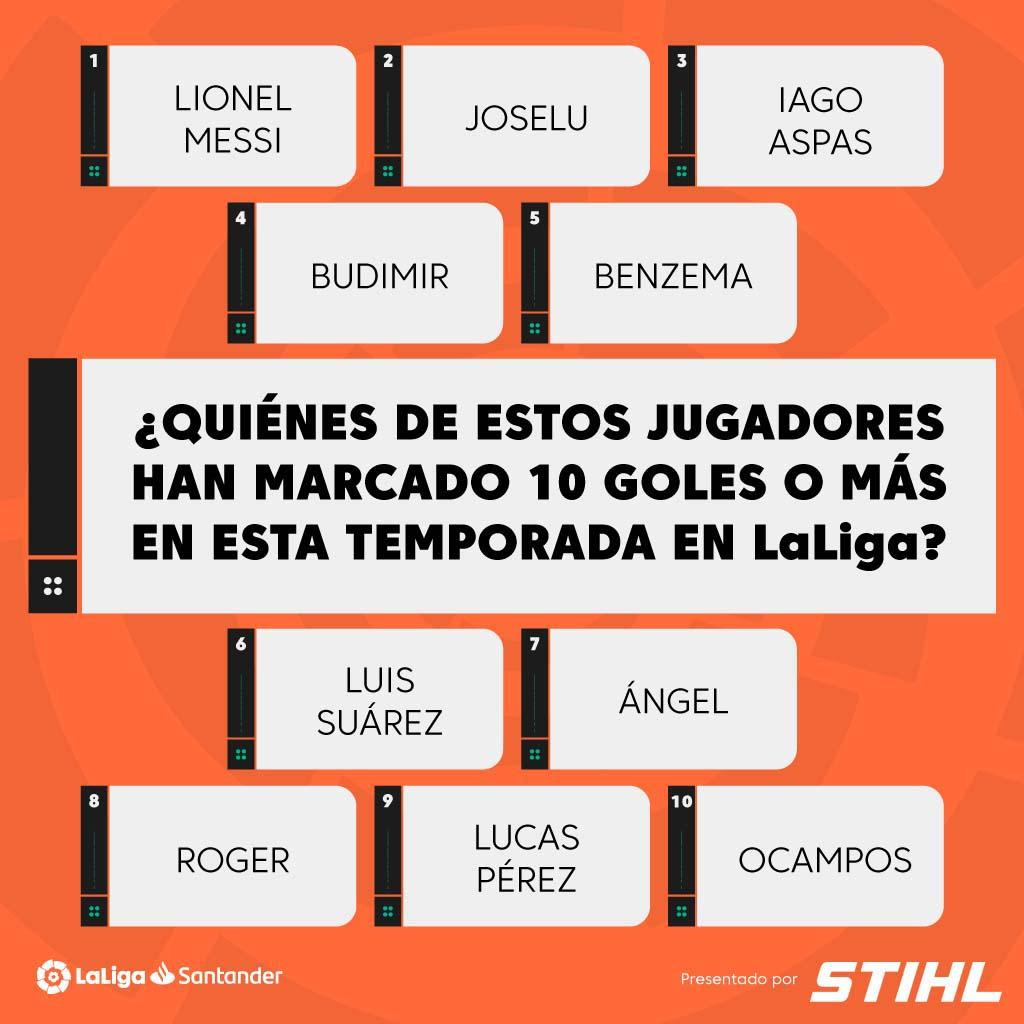 ⚽🔥 ¡Goles, goles y más GOLES!  🔝 ¿Quiénes de estos jugadores han marcado 10 o más tantos en #LaLigaSantander?  #Stihl https://t.co/KDa675O6kf