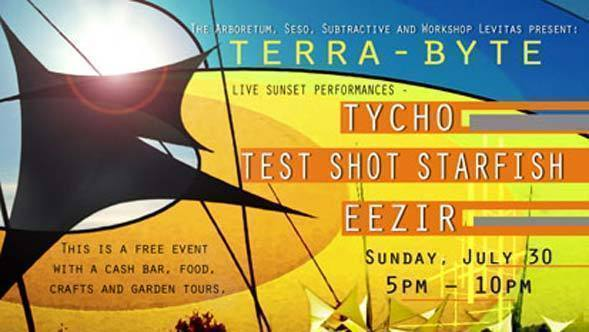 If only we had a time machine to return to 2006 when we played with @tycho and @eezir for Terra Byte with @NASAJPL #musicforspace   https://t.co/xee1WicMpB https://t.co/ZeyuNpKW3x