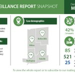 Image for the Tweet beginning: A new #COVID19 Surveillance Report