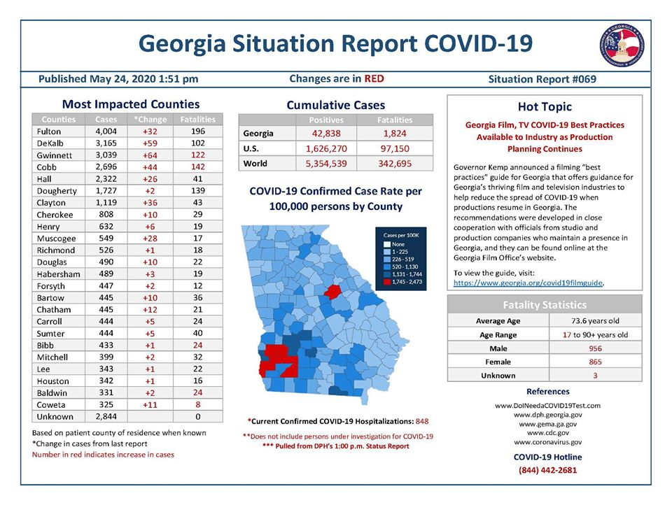 17-year-old Georgia boy who died of COVID-19 becomes youngest victim in the state: 2wsb.tv/2zhJWpd